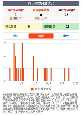 岡山県感染者数.jpg